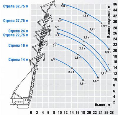 ДЭК-251: схема
