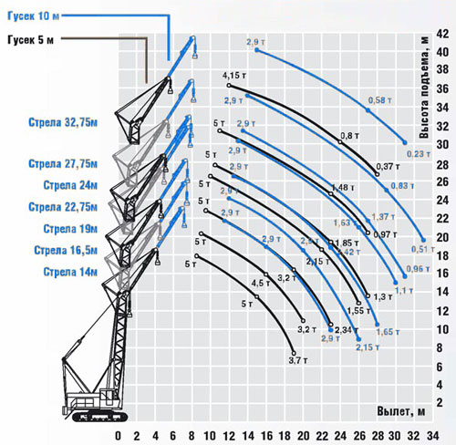 ДЭК-321: схема