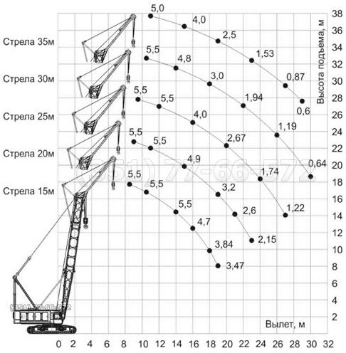 ДЭК-323: схема