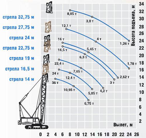 поляризaционные очки ценa
