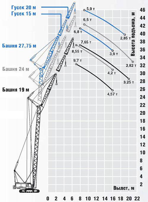 ДЭК-361: схема