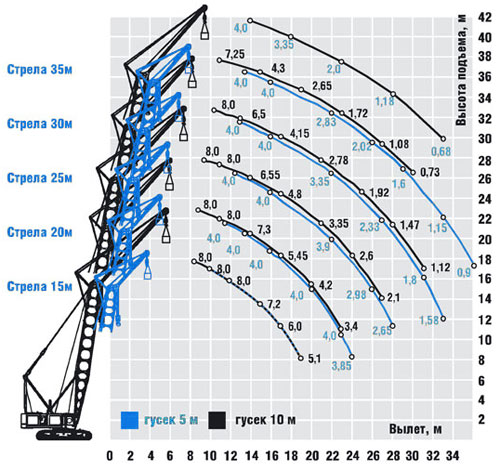 ДЭК-401: схема
