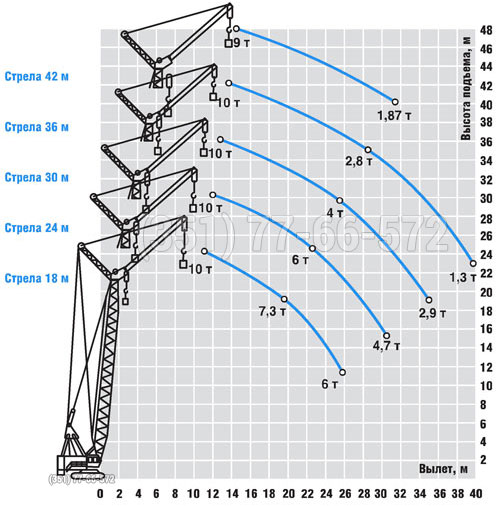 ДЭК-631 А: схема