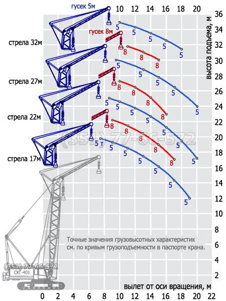 СКГ-401: схема