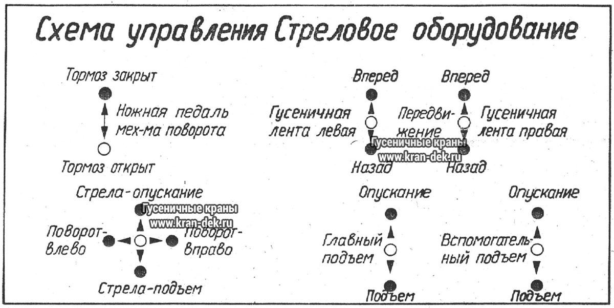 схемы управления 3.26-2 и